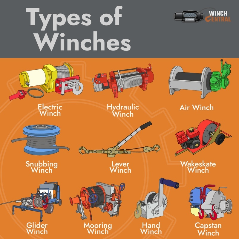 WinchCentral-Types-of-Winches.jpg